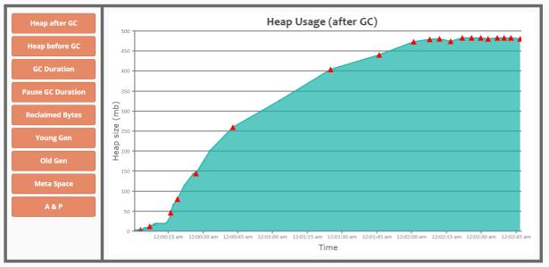 gceasy-memory-leak-heap
